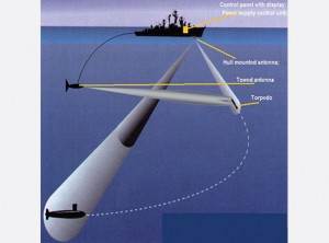 Hydroacoustic-station-for-detection-of-high-speed-targets